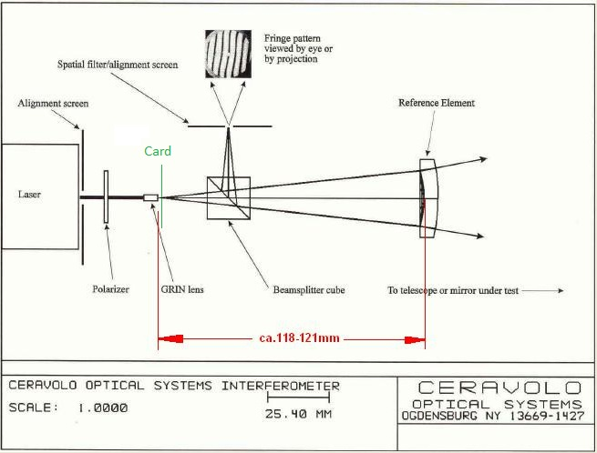 Interferometer - Page 11 - ATM, Optics and DIY Forum - Cloudy Nights