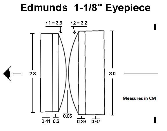 Pre-RKE Lens Description 2.jpg