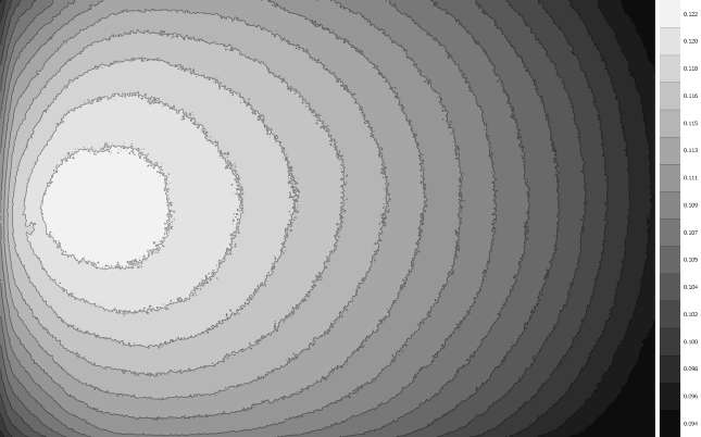 integration_CFA2_G_contourPlot.jpg