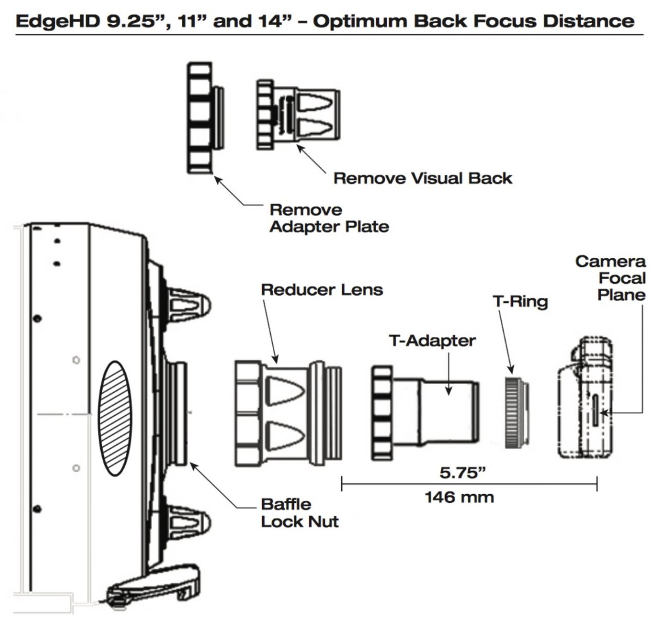 Celestron Edgehd Back Focus Measuring Starting Point Cats Lock Diagram Quotes Ad24abcc Cb9f 42f7 996c 5b14b79587cbjpeg