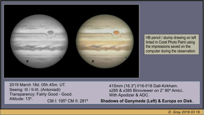 Jupiter: Double Shadow Transit - Sketching - Cloudy Nights