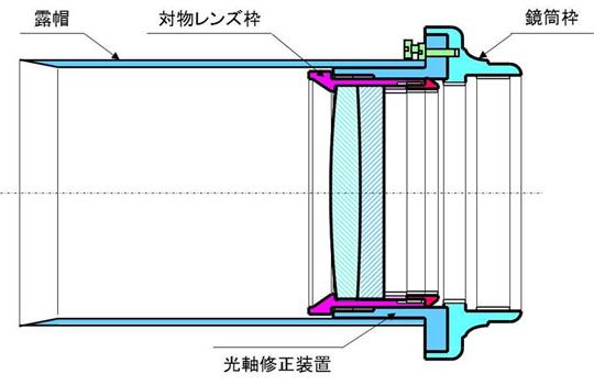 Goto Uranus lens cell.jpg