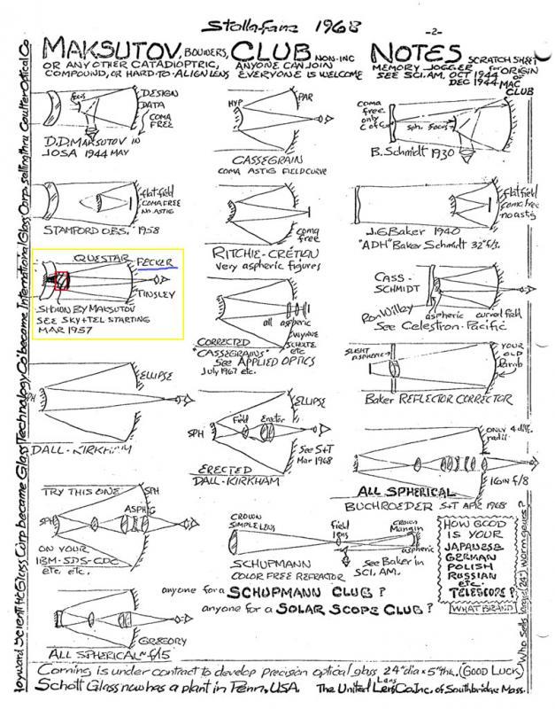 Gregory Stellafane talk notes.jpg