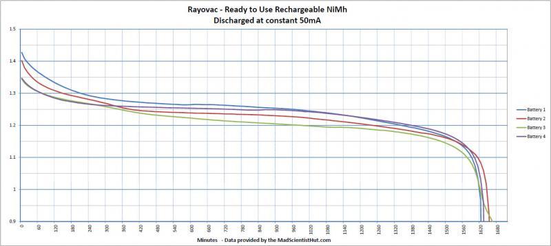 NiMH discharge Curve.jpg