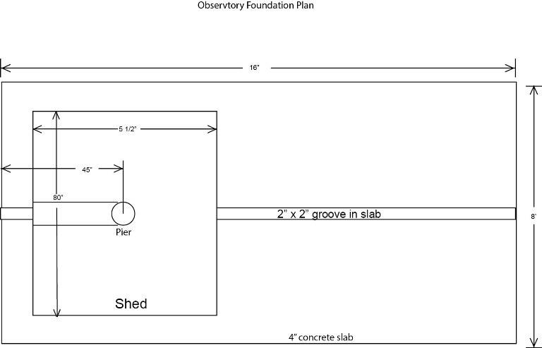 Observatory Slab plan non-scale small.jpg