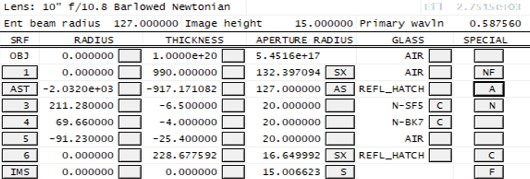 10f4 + Edmund 63767 to give f10_8 scrip.jpg