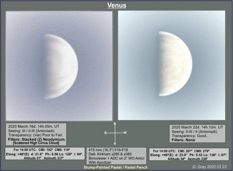 Venus 2020 March 16 March 22.jpg