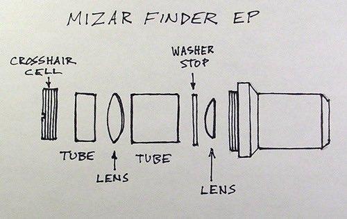 Finder-EP-Layout.jpg