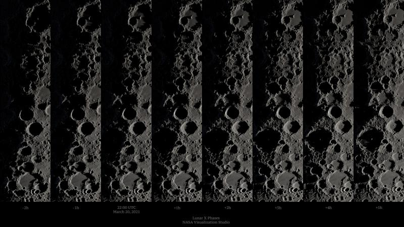 NASA Visualization Studio Composite March 20 2021.jpg