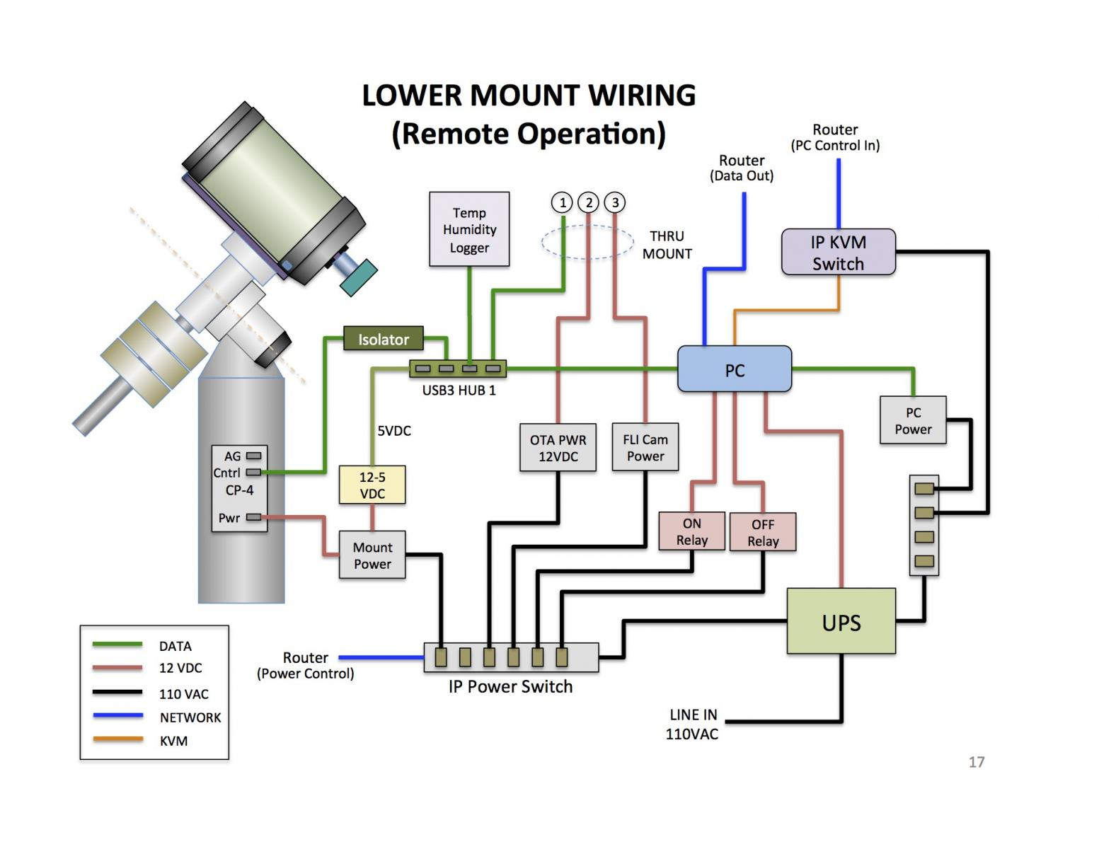 remote imaging what to consider ccd imaging processing c14 wiring diagram mount pwr jpg