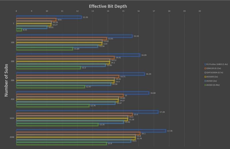 Bit Recovery Graph.JPG