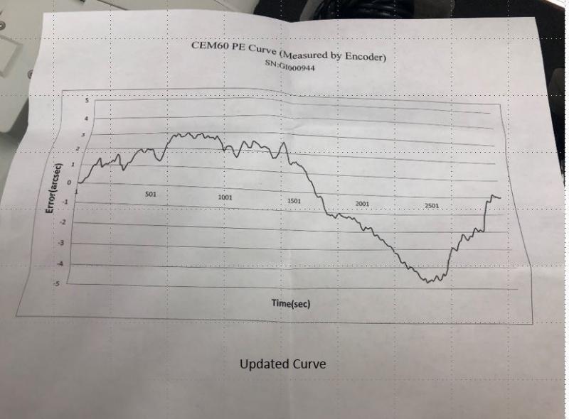 Updated Curve.jpg