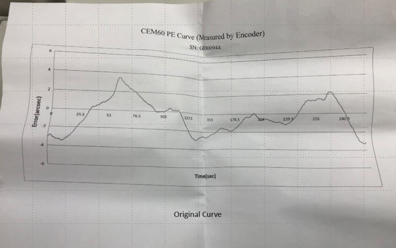 Original Curve.jpg
