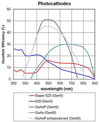 GaAsSpectral.png