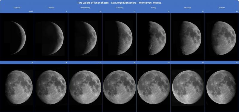 2019-04-22 Two weeks of lunar phases-red2.jpg