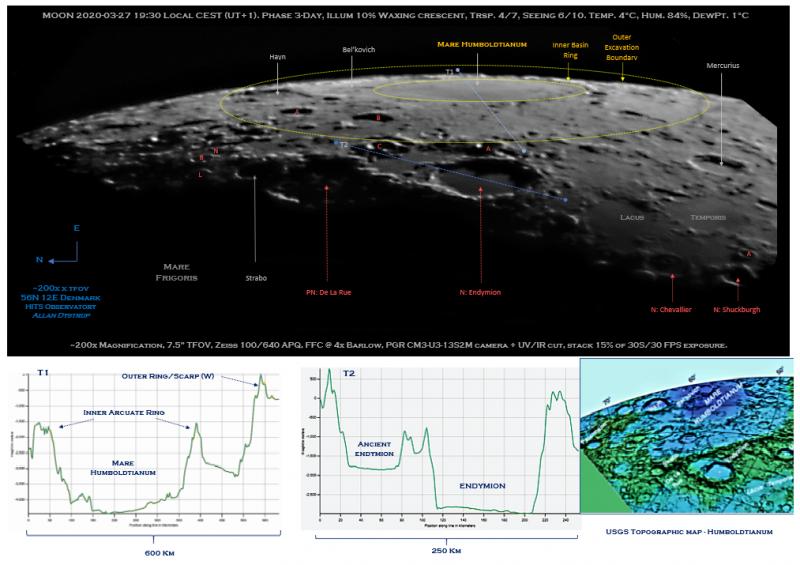 Moon 2020-03-27 Endymium-Humboldtianum.png