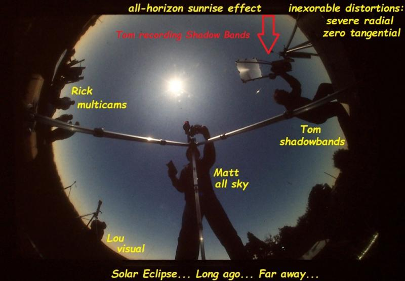 41 all-horizon sunrise Tom Solar Eclipse  Tom's Shadowband Recorder.jpg