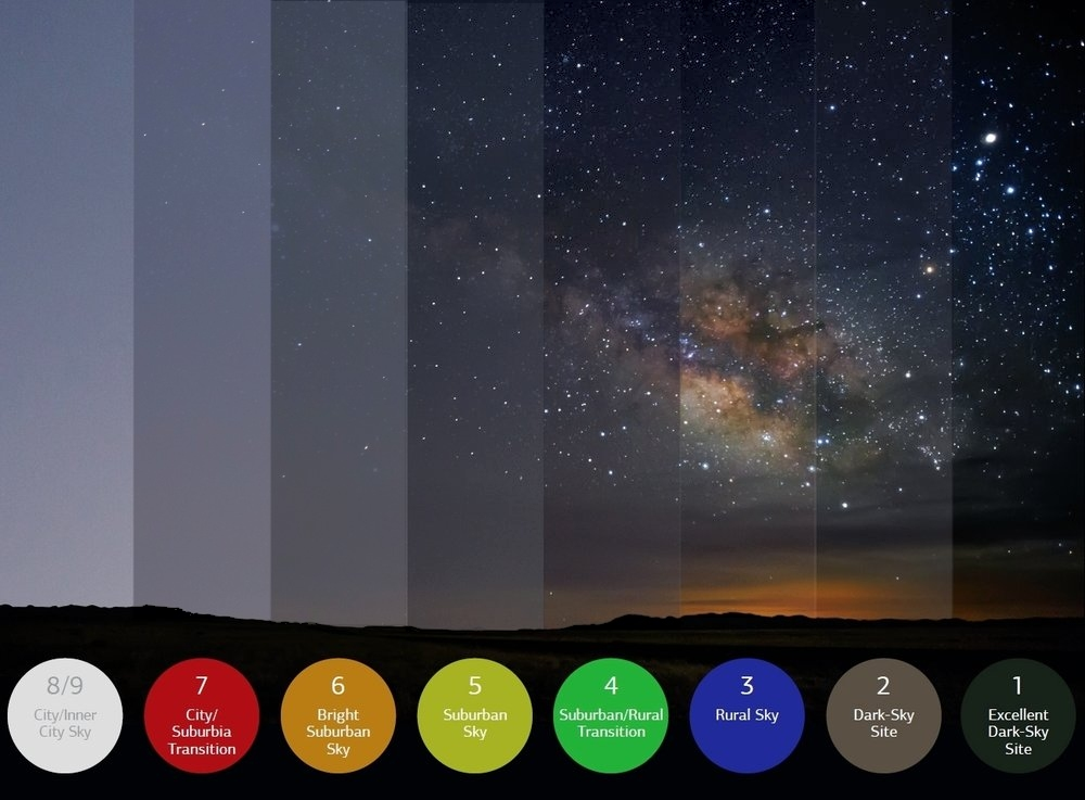 Any comments on Astron. Picture on Bortle scale? - Light Pollution ...