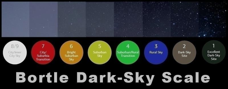 Bortle Dark Sky Scale.jpg