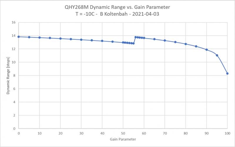 DYNAMIC RANGE STOPS.png