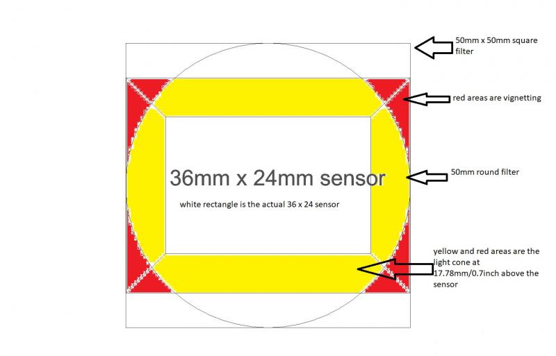 F2.2 light cone via round and square filters at 0.7 inch in color.jpg