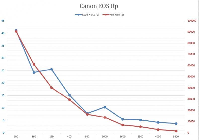 EOS Rp plot.jpg