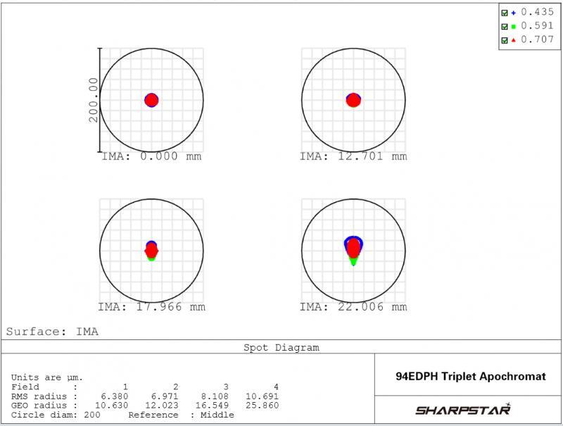 94edph-spot-diagram.jpg