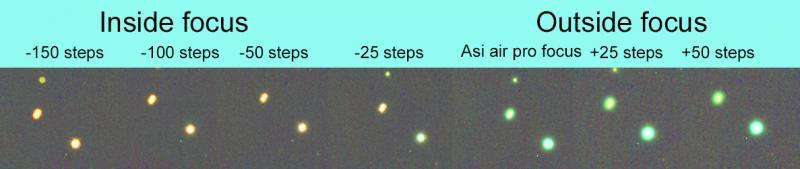 focussteps.jpg