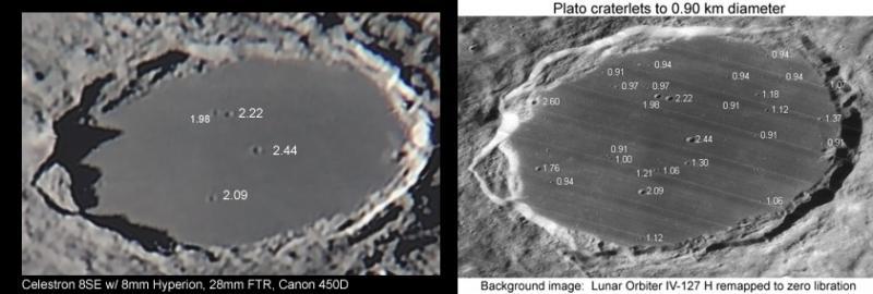3838967-plato_compare_lunar_orbiter.jpg