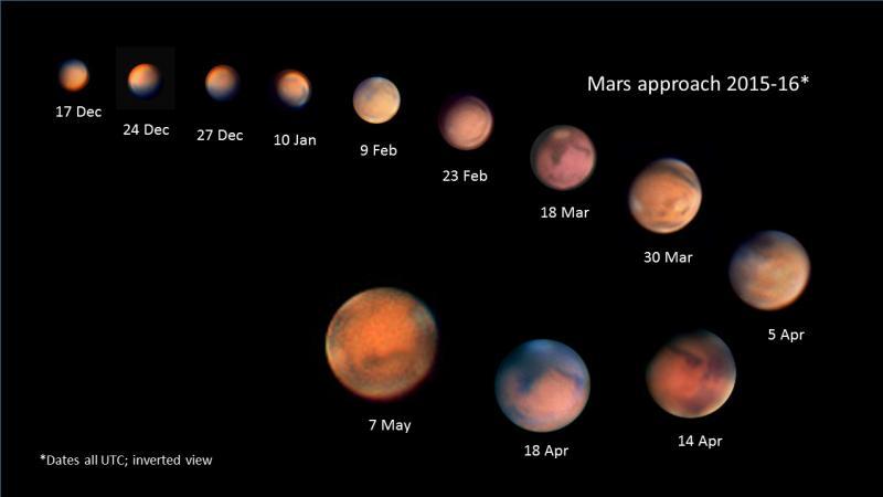 Mars approach.jpg