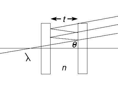 etalon math.jpg