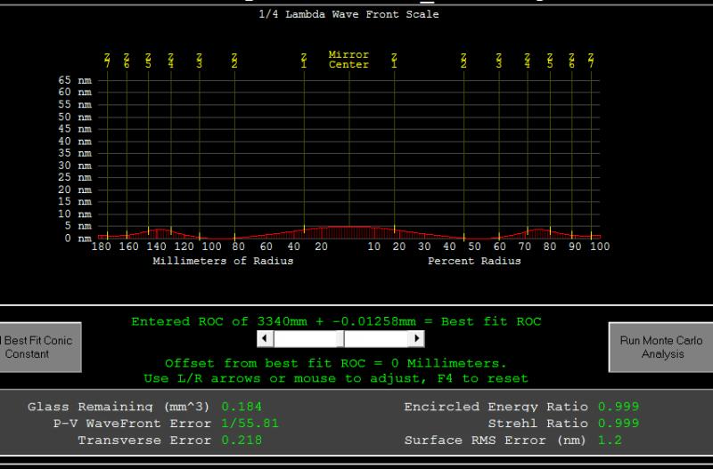 figXP analysis 2.png
