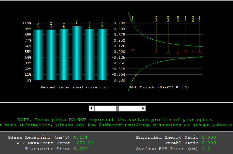 figXP analysis 3.png