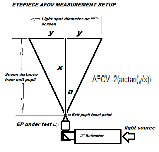 ep AFOV test  setup-2 thru scope dwg.png