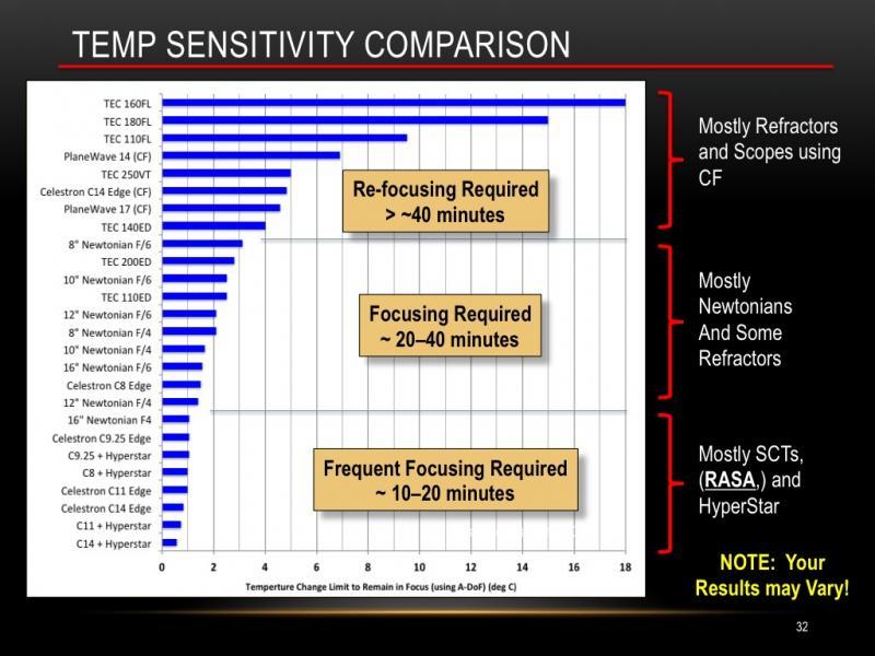 Figure 2- Telescope Sensitivity List.jpg