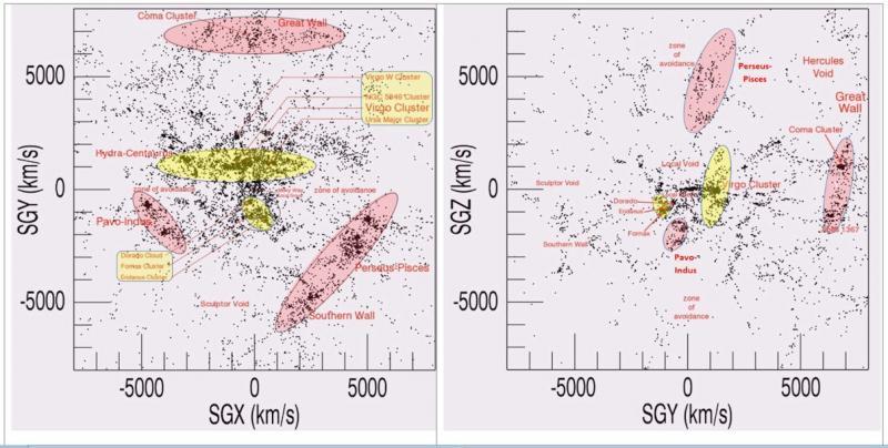 Galaxy Mega Structures.jpg