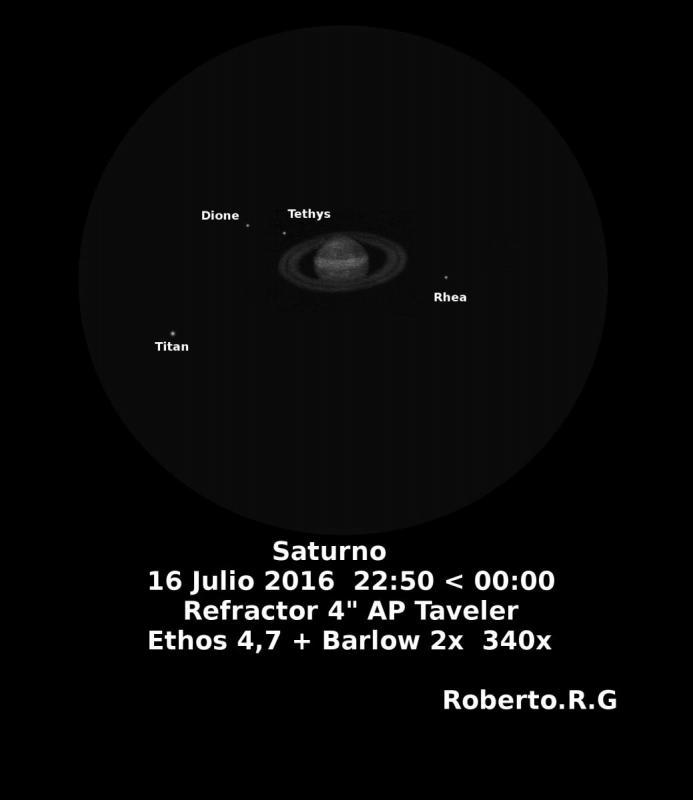 Saturno plantilla3.jpg