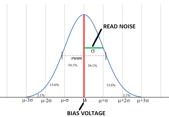 bell curve x.png