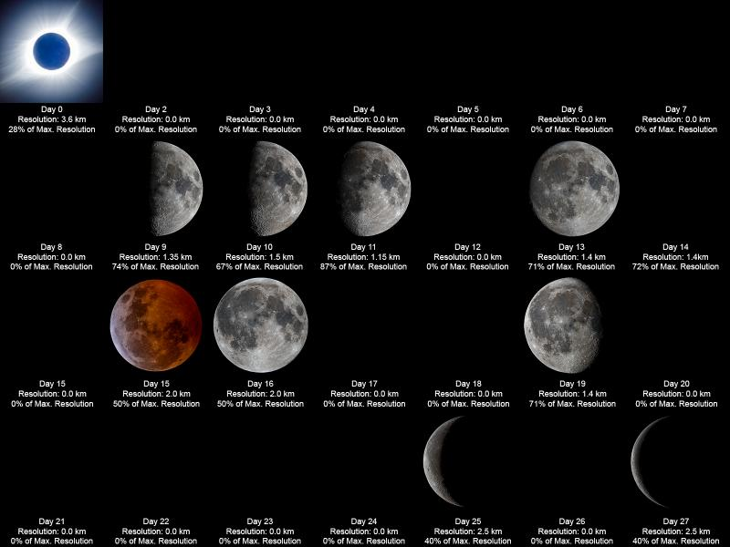 Lunar-Phases-to-19-5-22.jpg