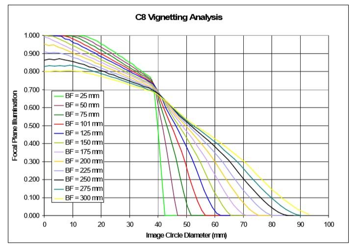C8 analysis.jpg