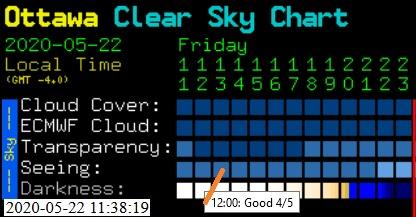 Clear Sky Chart.jpg