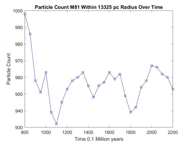 Particle count intials -34 and 400.jpg