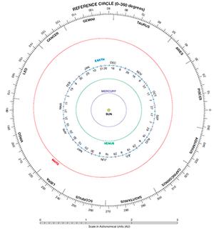 sample_orbits_3in.png