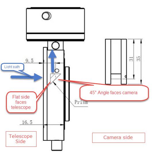 OAG Diagram.jpg