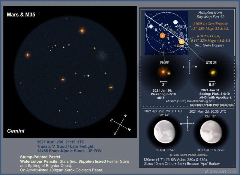 Mars M35 etc 2021 Apr May.jpg