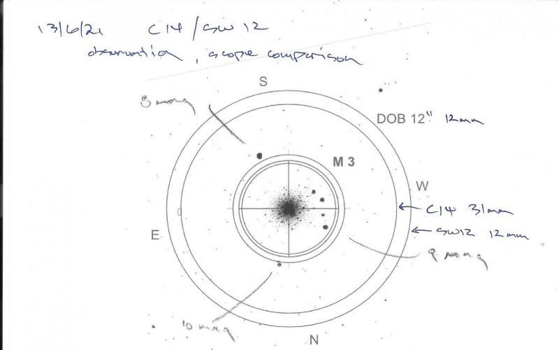 M3 C14-SW12 comparison.jpg