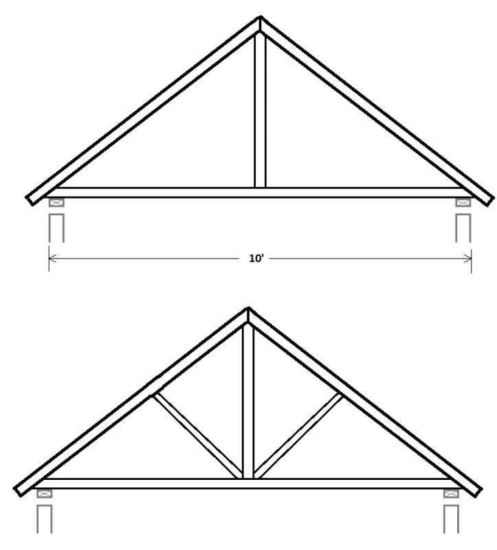 king truss.png