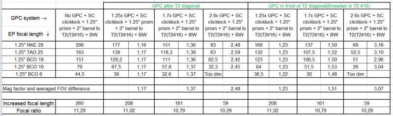 GPC_T2_front_back_measurement.jpg