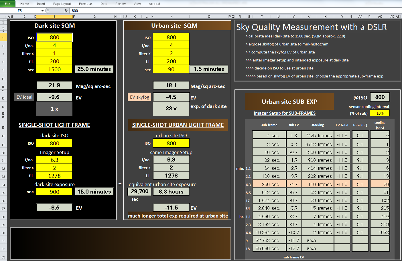 Measuring Sky Darkness with a DSLR camera - Beginners Forum