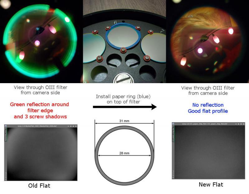 Filter rings.jpg